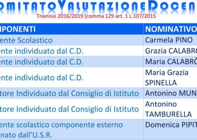 comitatovalutazione