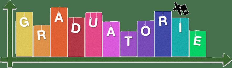 Pubblicazione Graduatoria Definitiva Personale ATA Triennio 2021/2023