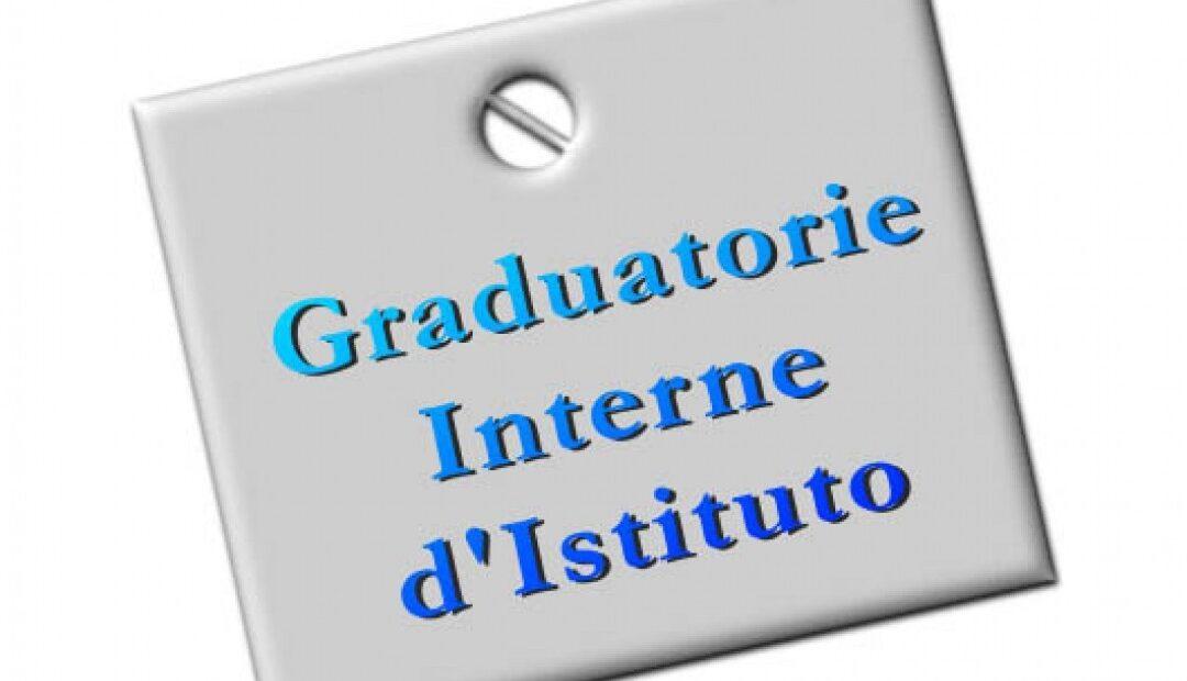CIRC. 112 FORMAZIONE GRADUATORIE DI ISTITUTO A.S. 2018/2019