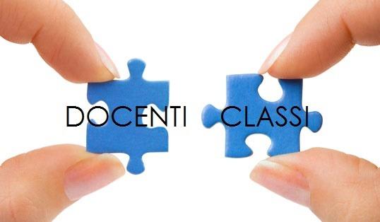 BOZZA DI ASSEGNAZIONE DOCENTI ALLE CLASSI/SEZIONI E AI PLESSI ANNO SCOLASTICO 2019/2020
