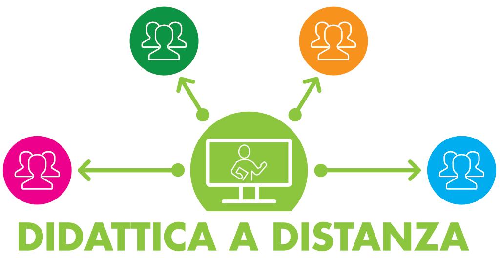 Circ. 168 – Informativa privacy – attivazione didattica a distanza – utilizzo di classe virtuale – scuola primaria